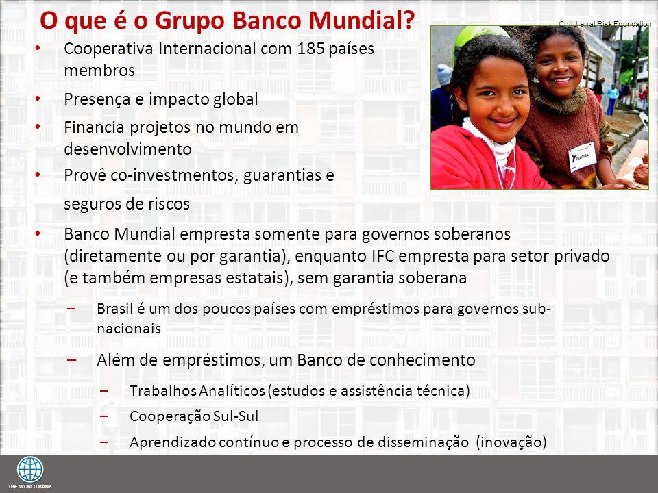 THE WORLD BANK Cooperativa Internacional com 185 países membros Presença e impacto global Financia projetos no mundo em desenvolvimento Provê co-inves