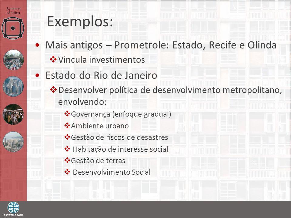 THE WORLD BANK Systems of Cities Exemplos: Mais antigos – Prometrole: Estado, Recife e Olinda Vincula investimentos Estado do Rio de Janeiro Desenvolv