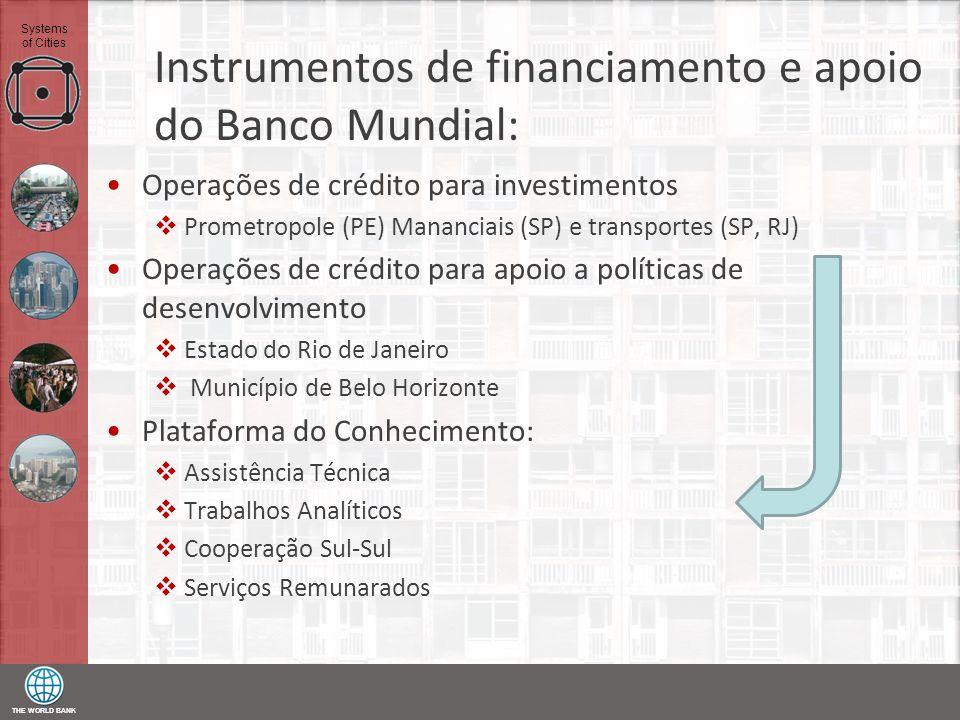 THE WORLD BANK Systems of Cities Instrumentos de financiamento e apoio do Banco Mundial: Operações de crédito para investimentos Prometropole (PE) Man
