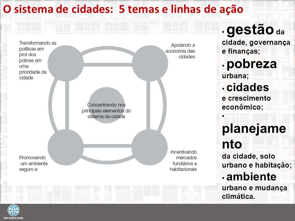 THE WORLD BANK O sistema de cidades: 5 temas e linhas de ação Local Government Management, Finance & Governance gestão da cidade, governança e finança