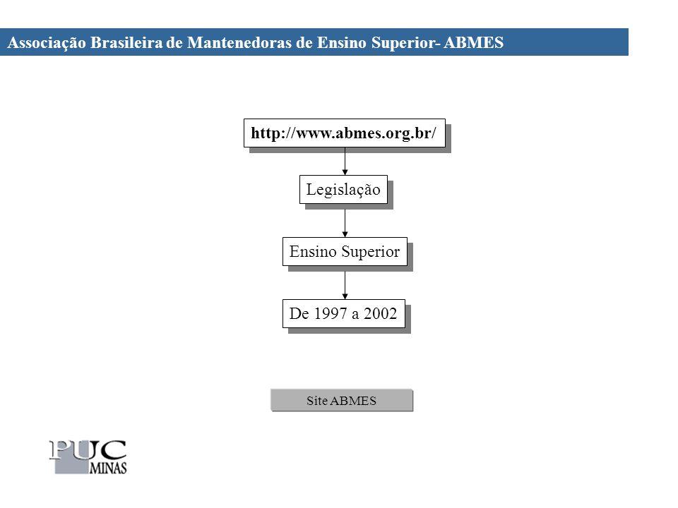 Associação Brasileira de Mantenedoras de Ensino Superior- ABMES http://www.abmes.org.br/ Legislação Site ABMES De 1997 a 2002 Ensino Superior