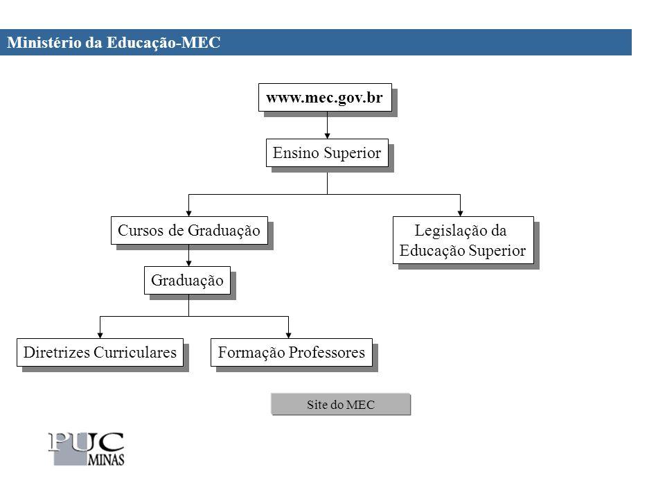 Ministério da Educação-MEC Site do MEC www.mec.gov.br Cursos de Graduação Formação Professores Diretrizes Curriculares Graduação Ensino Superior Legislação da Educação Superior Legislação da Educação Superior