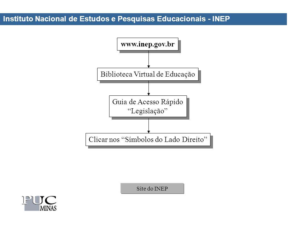 Site do INEP Instituto Nacional de Estudos e Pesquisas Educacionais - INEP www.inep.gov.br Guia de Acesso Rápido Legislação Guia de Acesso Rápido Legislação Clicar nos Símbolos do Lado Direito Biblioteca Virtual de Educação