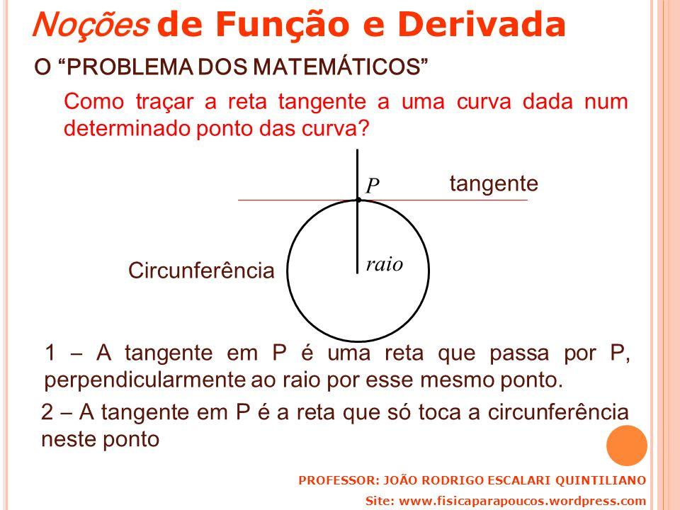 O PROBLEMA DOS MATEMÁTICOS Como traçar a reta tangente a uma curva dada num determinado ponto das curva? tangente Circunferência raio P 1 – A tangente