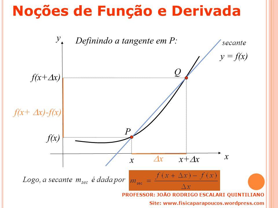 x y y = f(x) x f(x+ x)-f(x) Logo, a secante m sec é dada por PROFESSOR: JOÃO RODRIGO ESCALARI QUINTILIANO Site: www.fisicaparapoucos.wordpress.com Noç