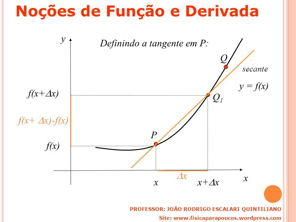 x y = f(x) P Definindo a tangente em P: x f(x) Q x+ x f(x+ x) x f(x+ x)-f(x) Q1Q1 secante y PROFESSOR: JOÃO RODRIGO ESCALARI QUINTILIANO Site: www.fis