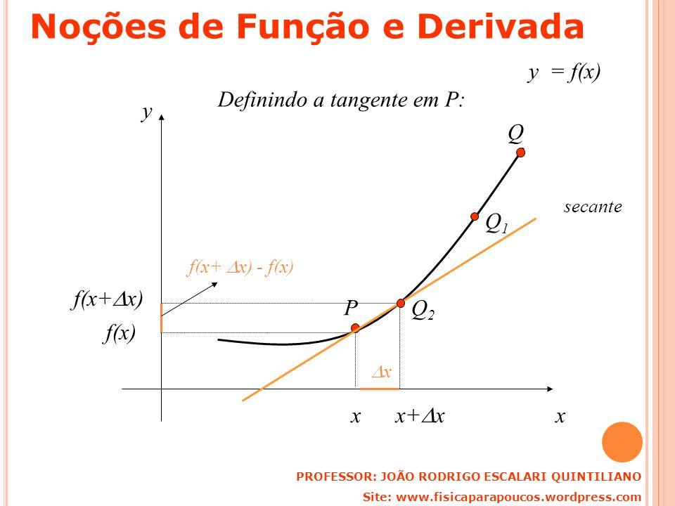 x y y = f(x) P Definindo a tangente em P: x f(x) Q x+ x f(x+ x) x f(x+ x) - f(x) Q1Q1 secante Q2Q2 PROFESSOR: JOÃO RODRIGO ESCALARI QUINTILIANO Site: