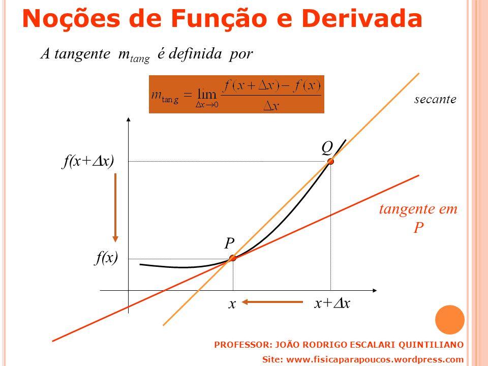 A tangente m tang é definida por P x f(x) Q tangente em P f(x+ x) x+ x secante PROFESSOR: JOÃO RODRIGO ESCALARI QUINTILIANO Site: www.fisicaparapoucos