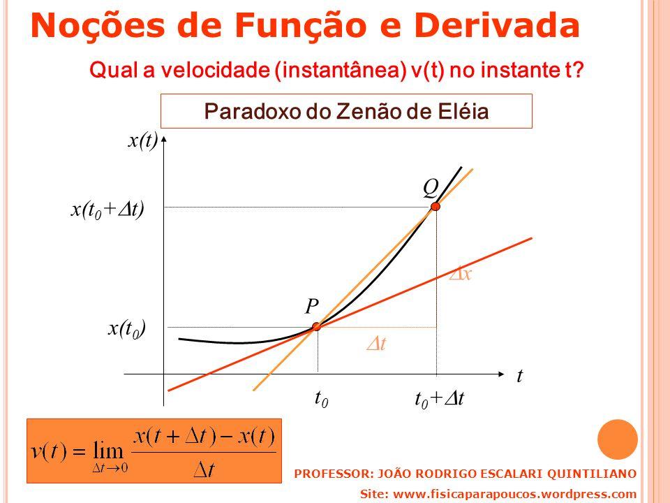 Qual a velocidade (instantânea) v(t) no instante t? t x(t) P t0t0 x(t 0 ) t x t 0 + t Q x(t 0 + t) Paradoxo do Zenão de Eléia PROFESSOR: JOÃO RODRIGO