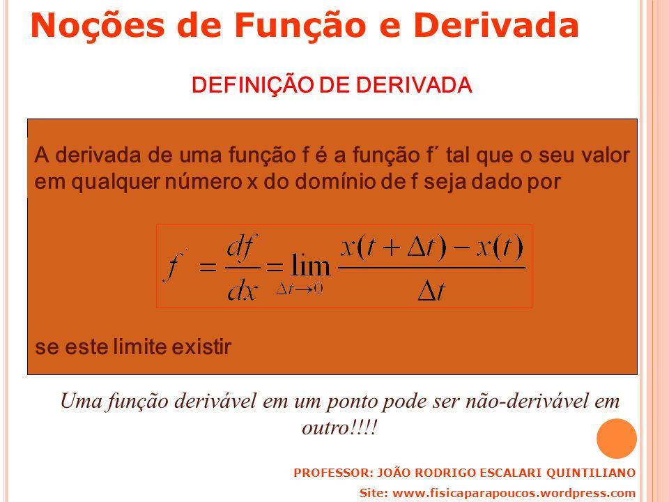 DEFINIÇÃO DE DERIVADA A derivada de uma função f é a função f´ tal que o seu valor em qualquer número x do domínio de f seja dado por se este limite e