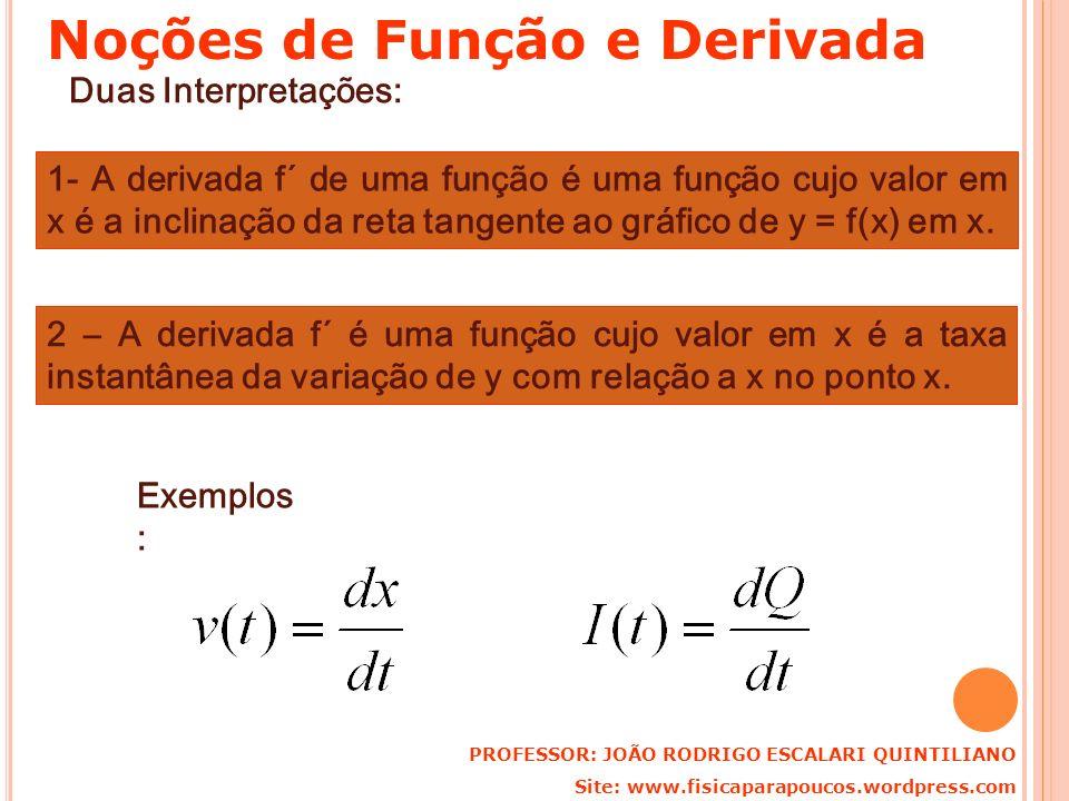 Duas Interpretações: 1- A derivada f´ de uma função é uma função cujo valor em x é a inclinação da reta tangente ao gráfico de y = f(x) em x. 2 – A de