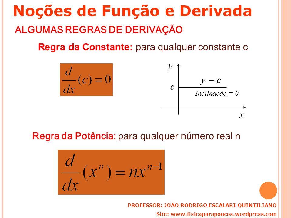 ALGUMAS REGRAS DE DERIVAÇÃO Regra da Constante: para qualquer constante c x y c y = c Inclinação = 0 Regra da Potência: para qualquer número real n PR