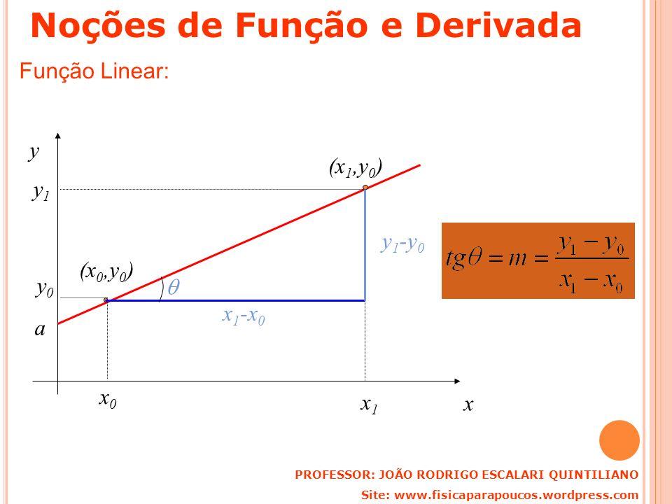 Função Linear: a x y x0x0 y0y0 (x 0,y 0 ) (x 1,y 0 ) y1y1 x1x1 x 1 -x 0 y 1 -y 0 PROFESSOR: JOÃO RODRIGO ESCALARI QUINTILIANO Site: www.fisicaparapouc
