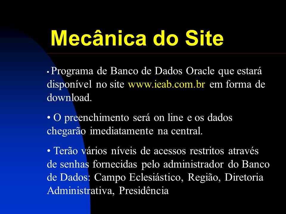 Mecânica do Site Programa de Banco de Dados Oracle que estará disponível no site www.ieab.com.br em forma de download. O preenchimento será on line e