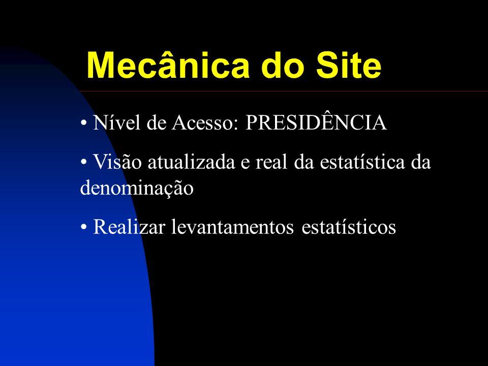 Mecânica do Site Nível de Acesso: PRESIDÊNCIA Visão atualizada e real da estatística da denominação Realizar levantamentos estatísticos