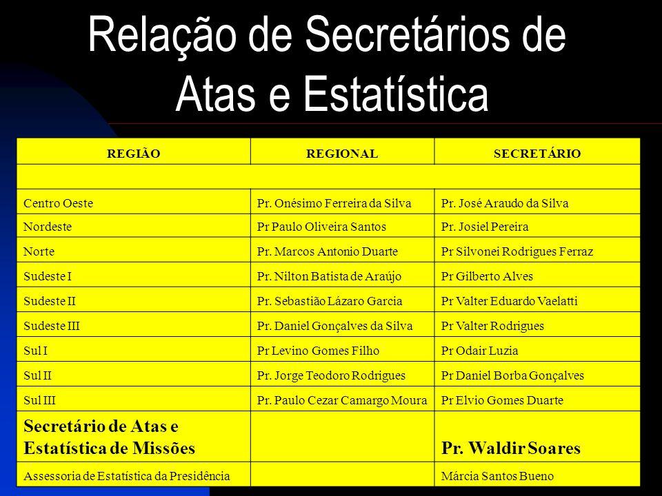 Relação de Secretários de Atas e Estatística REGIÃOREGIONALSECRETÁRIO Centro OestePr. Onésimo Ferreira da SilvaPr. José Araudo da Silva NordestePr Pau
