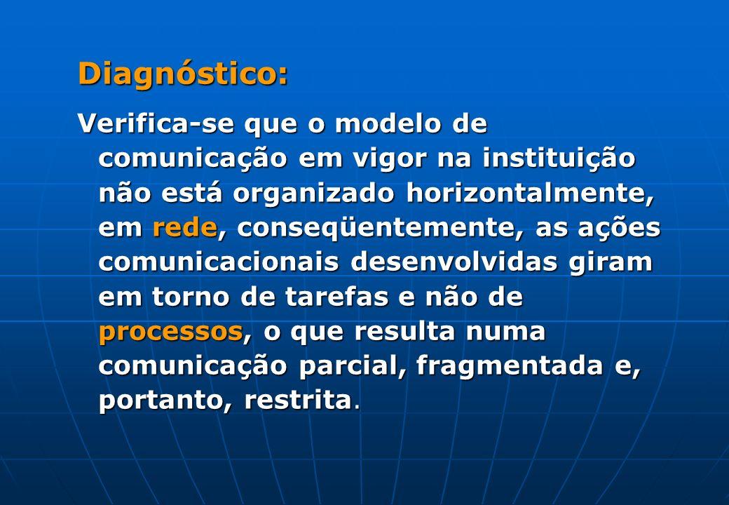 Diagnóstico: Verifica-se que o modelo de comunicação em vigor na instituição não está organizado horizontalmente, em rede, conseqüentemente, as ações comunicacionais desenvolvidas giram em torno de tarefas e não de processos, o que resulta numa comunicação parcial, fragmentada e, portanto, restrita.