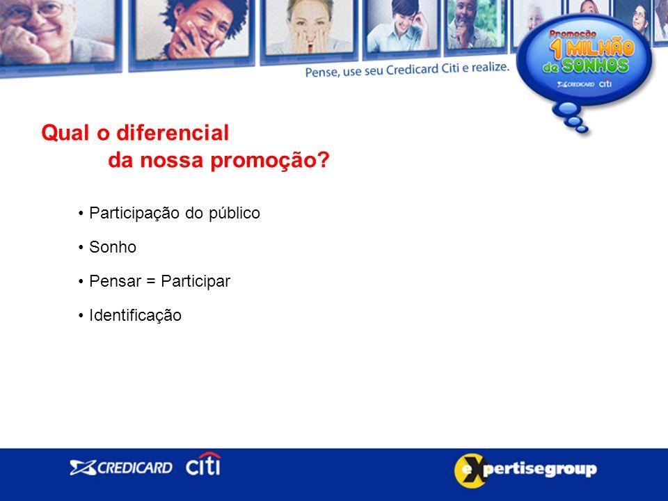 Participação do público Sonho Pensar = Participar Identificação Qual o diferencial da nossa promoção?