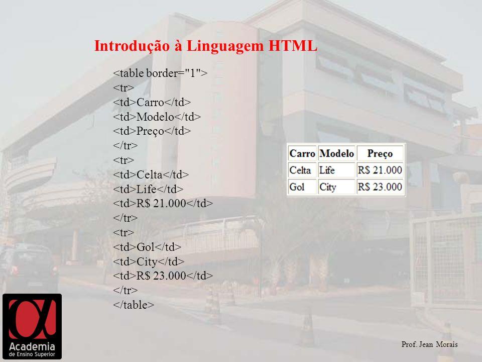 Prof. Jean Morais Introdução à Linguagem HTML Carro Modelo Preço Celta Life R$ 21.000 Gol City R$ 23.000