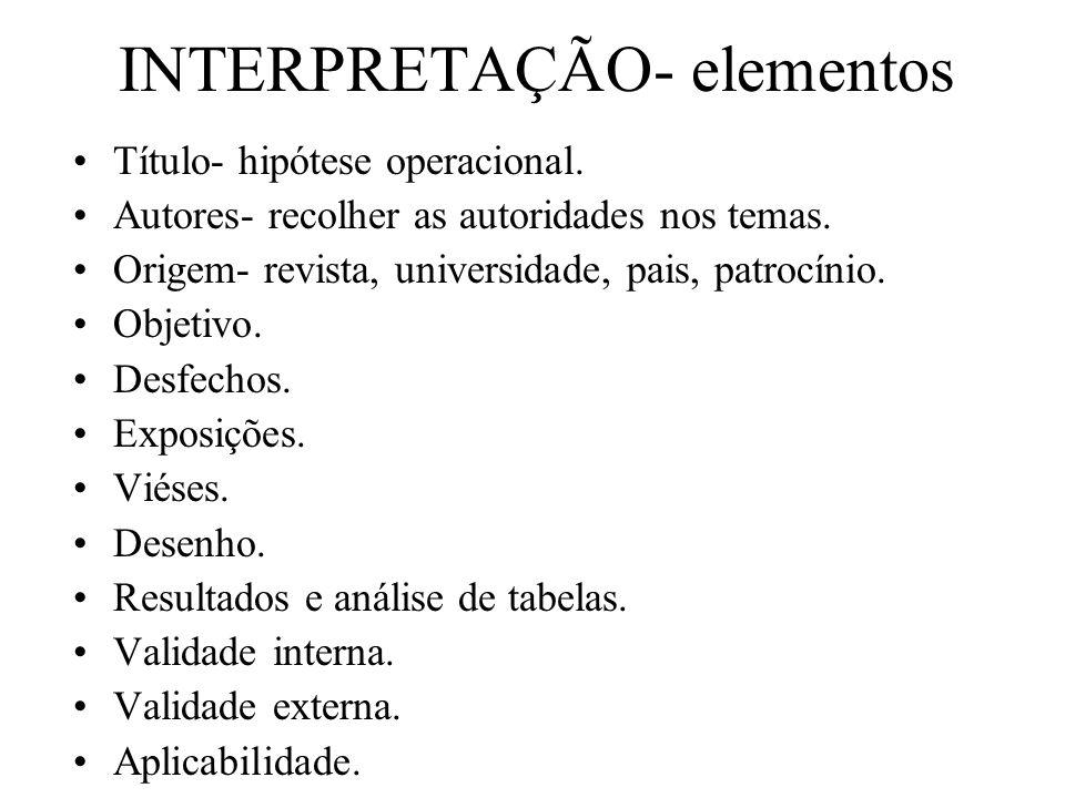 INTERPRETAÇÃO- elementos Título- hipótese operacional.