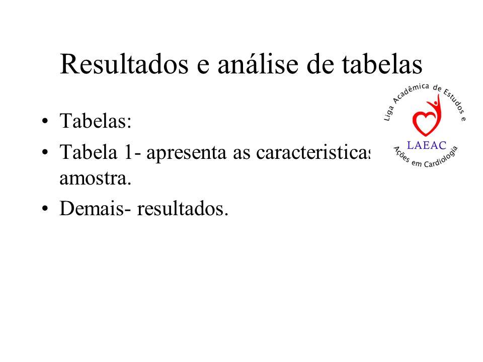 Resultados e análise de tabelas Tabelas: Tabela 1- apresenta as caracteristicas da amostra. Demais- resultados.
