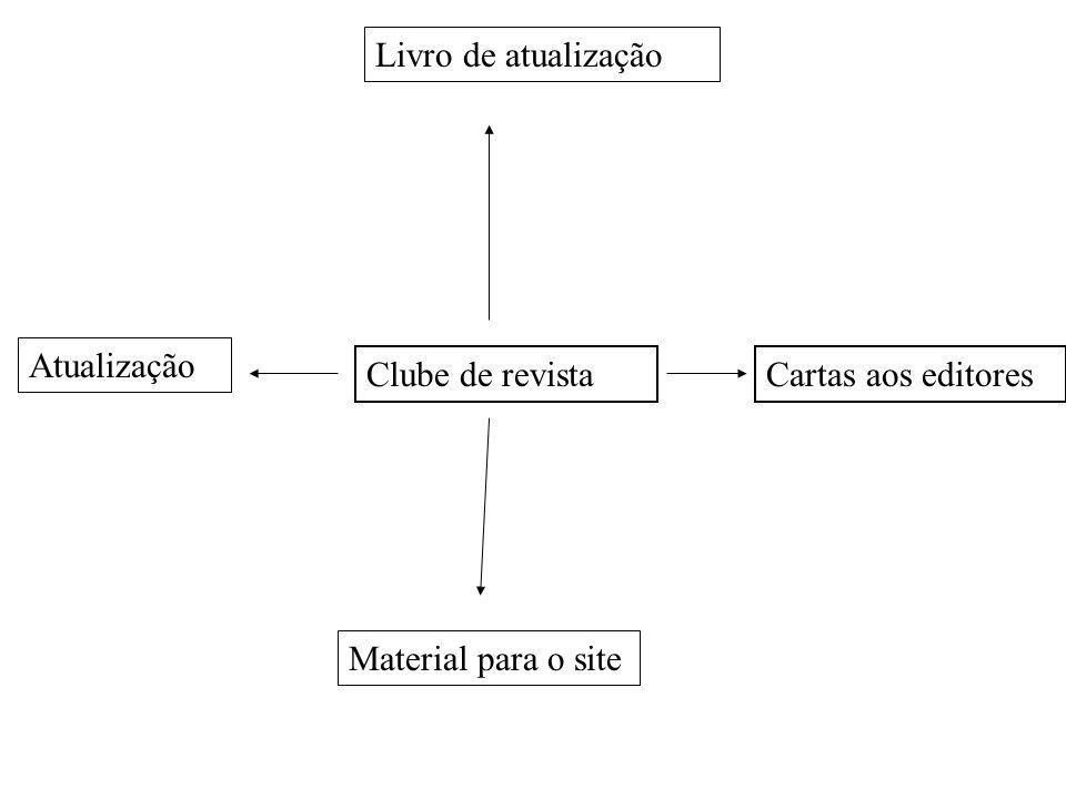 Desenho e cálculo da amostra Ensaio x coorte x caso-controle x transversal....