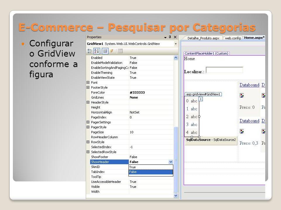 E-Commerce – Pesquisar por Categorias Configurar o GridView conforme a figura