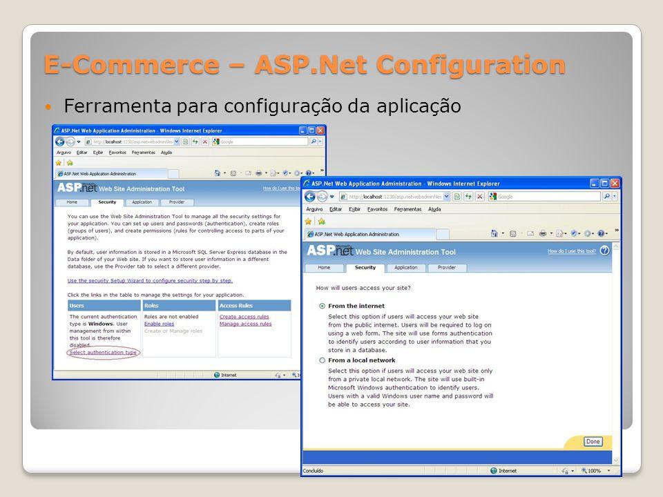 E-Commerce – ASP.Net Configuration Ferramenta para configuração da aplicação