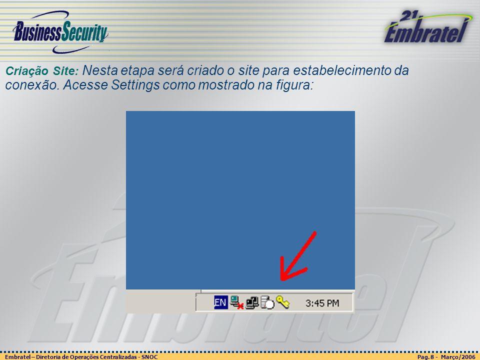 Pag. 8 - Março/2006 Embratel – Diretoria de Operações Centralizadas - SNOC Página 8 - março/2003 Embratel - Unidade Empresas - Confidencial Criação Si