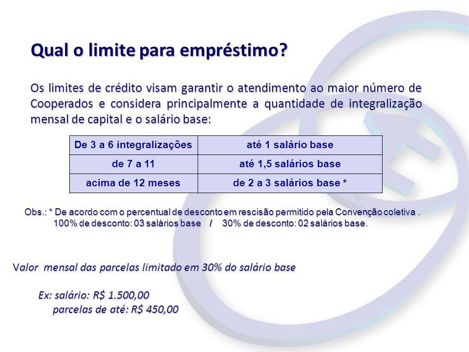 Qual o limite para empréstimo? Qual o limite para empréstimo? Os limites de crédito visam garantir o atendimento ao maior número de Cooperados e consi