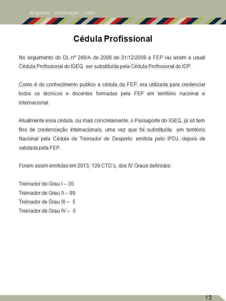 Cédula Profissional No seguimento do DL nº 248/A de 2008 de 31/12/2008 a FEP viu assim a usual Cédula Profissional do IGEQ ser substituída pela Cédula Profissional do IDP.
