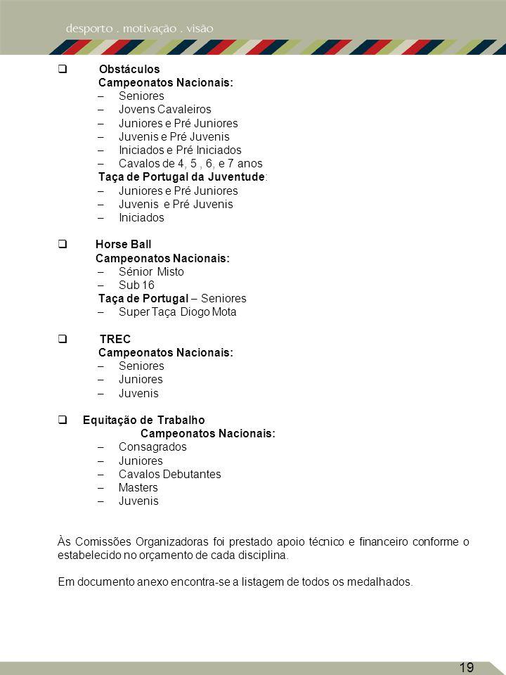 19 Obstáculos Campeonatos Nacionais: –Seniores –Jovens Cavaleiros –Juniores e Pré Juniores –Juvenis e Pré Juvenis –Iniciados e Pré Iniciados –Cavalos de 4, 5, 6, e 7 anos Taça de Portugal da Juventude: –Juniores e Pré Juniores –Juvenis e Pré Juvenis –Iniciados Horse Ball Campeonatos Nacionais: –Sénior Misto –Sub 16 Taça de Portugal – Seniores –Super Taça Diogo Mota TREC Campeonatos Nacionais: –Seniores –Juniores –Juvenis Equitação de Trabalho Campeonatos Nacionais: –Consagrados –Juniores –Cavalos Debutantes –Masters –Juvenis Às Comissões Organizadoras foi prestado apoio técnico e financeiro conforme o estabelecido no orçamento de cada disciplina.