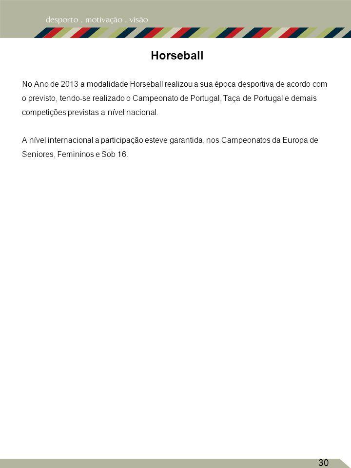 30 Horseball No Ano de 2013 a modalidade Horseball realizou a sua época desportiva de acordo com o previsto, tendo-se realizado o Campeonato de Portugal, Taça de Portugal e demais competições previstas a nível nacional.
