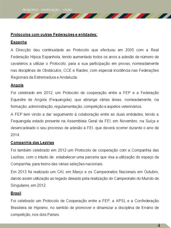 Protocolos com outras Federações e entidades: Espanha A Direcção deu continuidade ao Protocolo que efectuou em 2005 com a Real Federação Hípica Espanhola, tendo aumentado todos os anos a adesão de número de cavaleiros a utilizar o Protocolo, para a sua participação em provas, nomeadamente nas disciplinas de Obstáculos, CCE e Raides, com especial incidência nas Federações Regionais da Estremadura e Andaluzia.