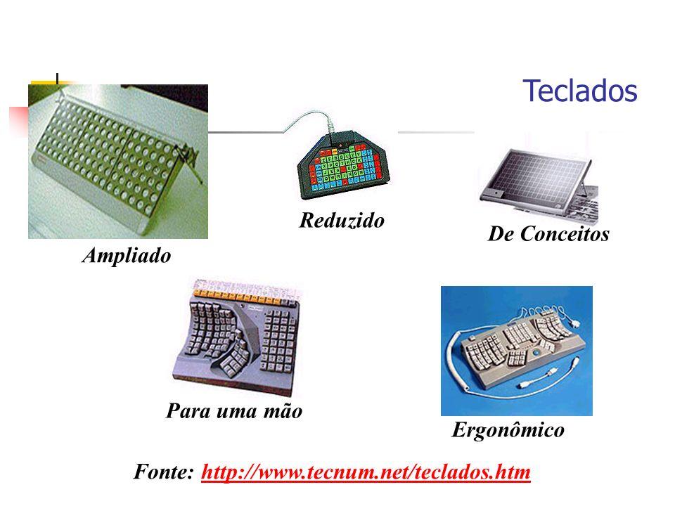 Reduzido Ampliado De Conceitos Para uma mão Teclados Ergonômico Fonte: http://www.tecnum.net/teclados.htmhttp://www.tecnum.net/teclados.htm