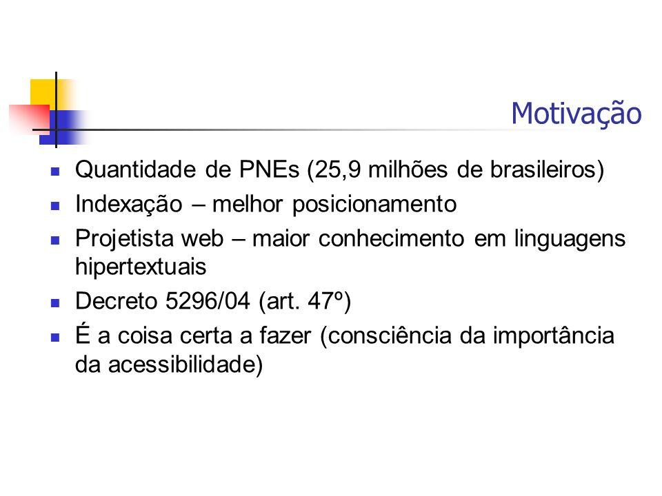 Motivação Quantidade de PNEs (25,9 milhões de brasileiros) Indexação – melhor posicionamento Projetista web – maior conhecimento em linguagens hiperte