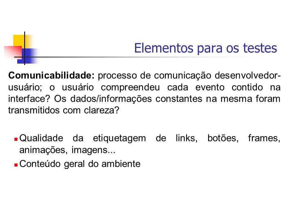 Elementos para os testes Comunicabilidade: processo de comunicação desenvolvedor- usuário; o usuário compreendeu cada evento contido na interface? Os