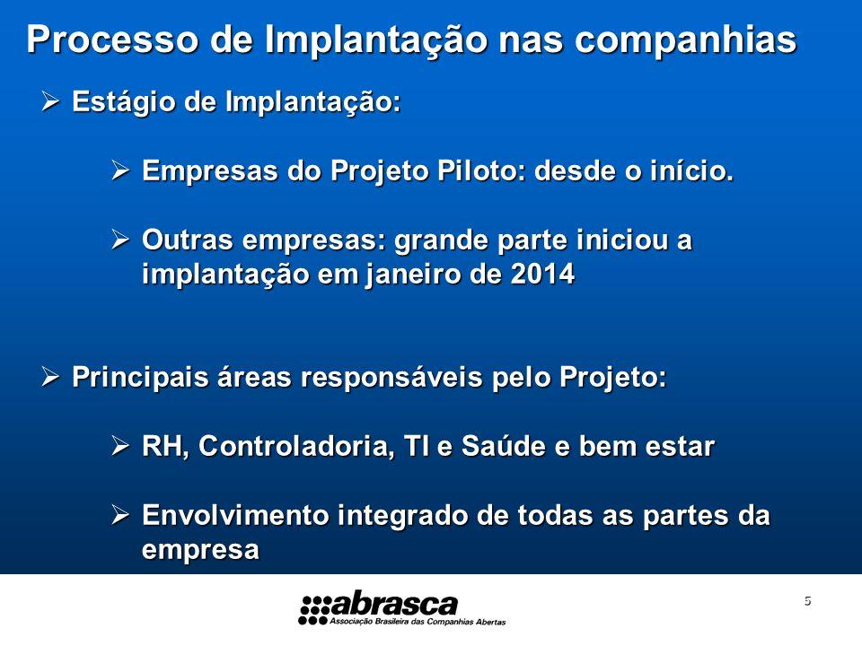 5 Processo de Implantação nas companhias Estágio de Implantação: Estágio de Implantação: Empresas do Projeto Piloto: desde o início.