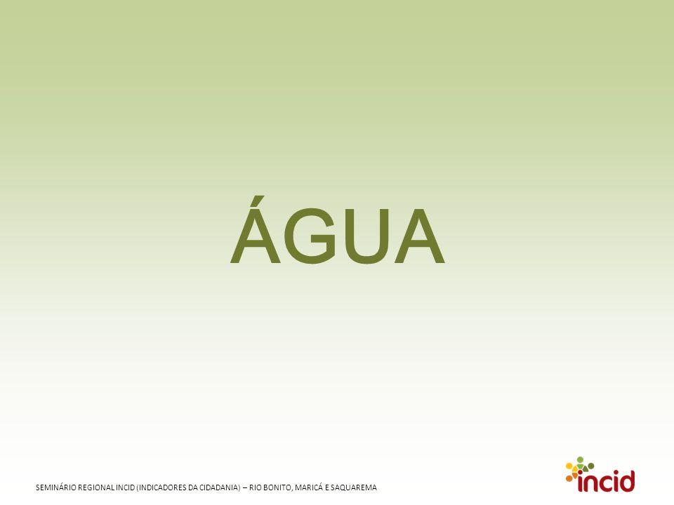SEMINÁRIO REGIONAL INCID (INDICADORES DA CIDADANIA) – RIO BONITO, MARICÁ E SAQUAREMA Direito à água limpa Fonte: Pesquisa Incid – Cidadania Percebida