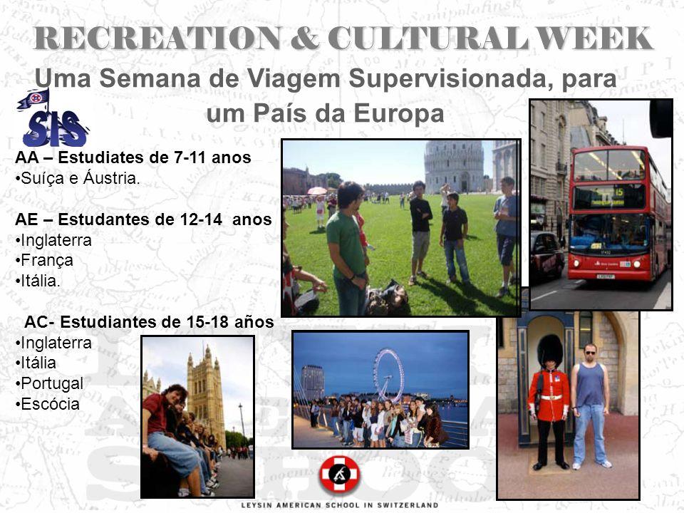 AA – Estudiates de 7-11 anos Suíça e Áustria. AE – Estudantes de 12-14 anos Inglaterra França Itália. AC- Estudiantes de 15-18 años Inglaterra Itália