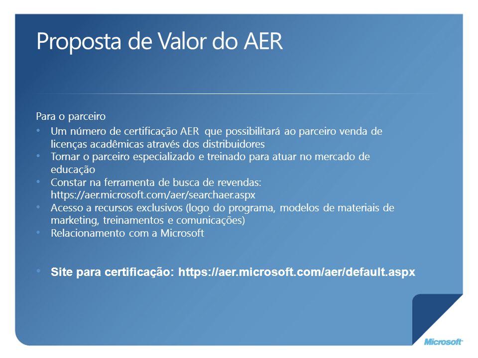 Proposta de Valor do AER Para o parceiro Um número de certificação AER que possibilitará ao parceiro venda de licenças acadêmicas através dos distribu