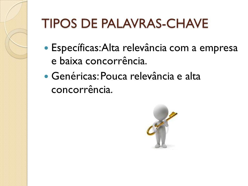 TIPOS DE PALAVRAS-CHAVE Específicas: Alta relevância com a empresa e baixa concorrência. Genéricas: Pouca relevância e alta concorrência.