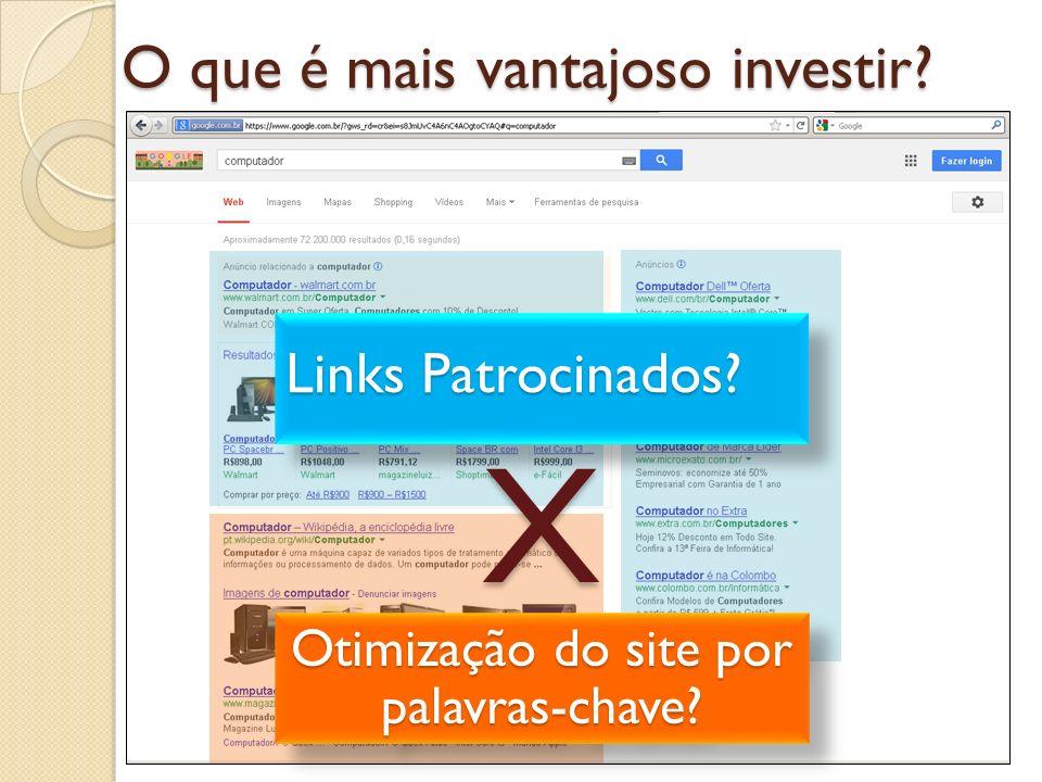 O que é mais vantajoso investir? Links Patrocinados? Otimização do site por palavras-chave? X