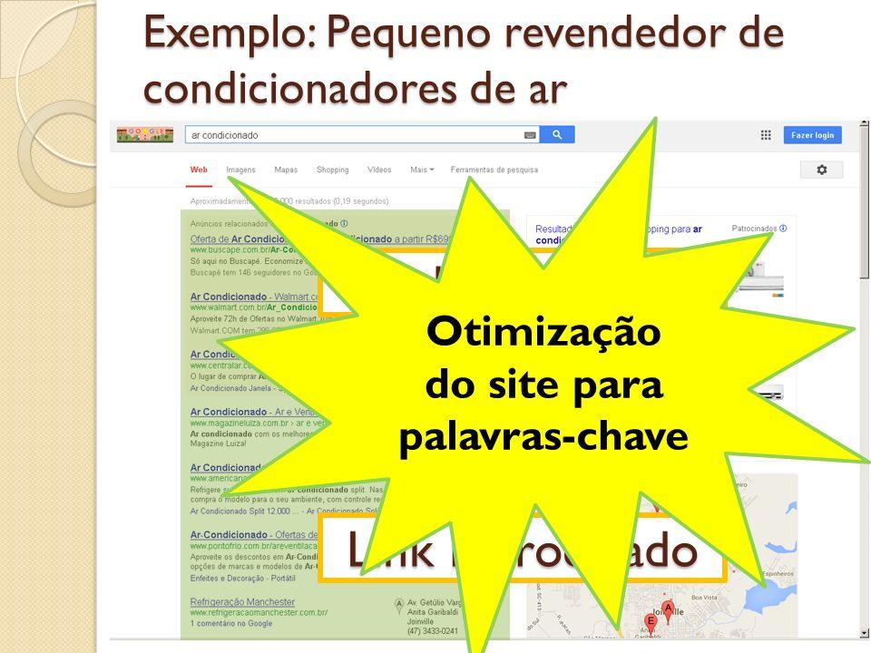 Exemplo: Pequeno revendedor de condicionadores de ar Palavra-chave Link Patrocinado Otimização do site para palavras-chave