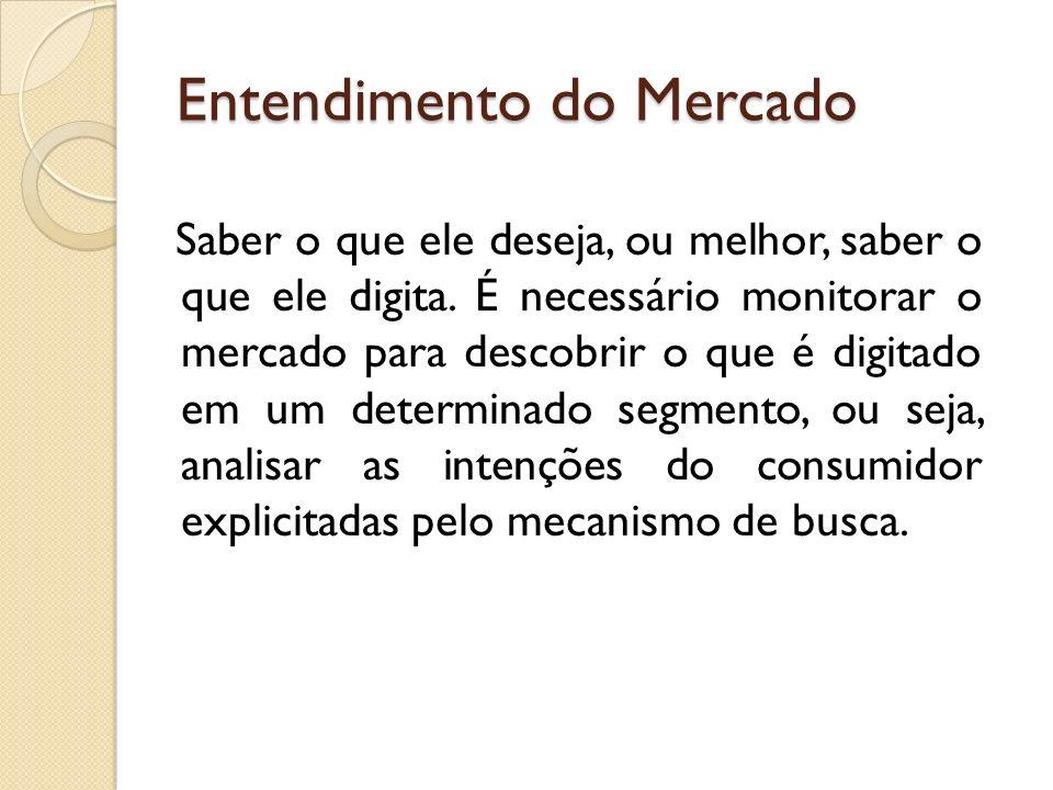 MICROPESQUISA DE MERCADO A mais barata e eficiente pesquisa de mercado é feita pela internet por meio de palavras-chave digitadas.