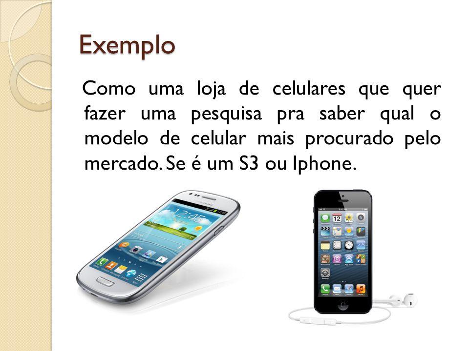 Exemplo Como uma loja de celulares que quer fazer uma pesquisa pra saber qual o modelo de celular mais procurado pelo mercado. Se é um S3 ou Iphone.