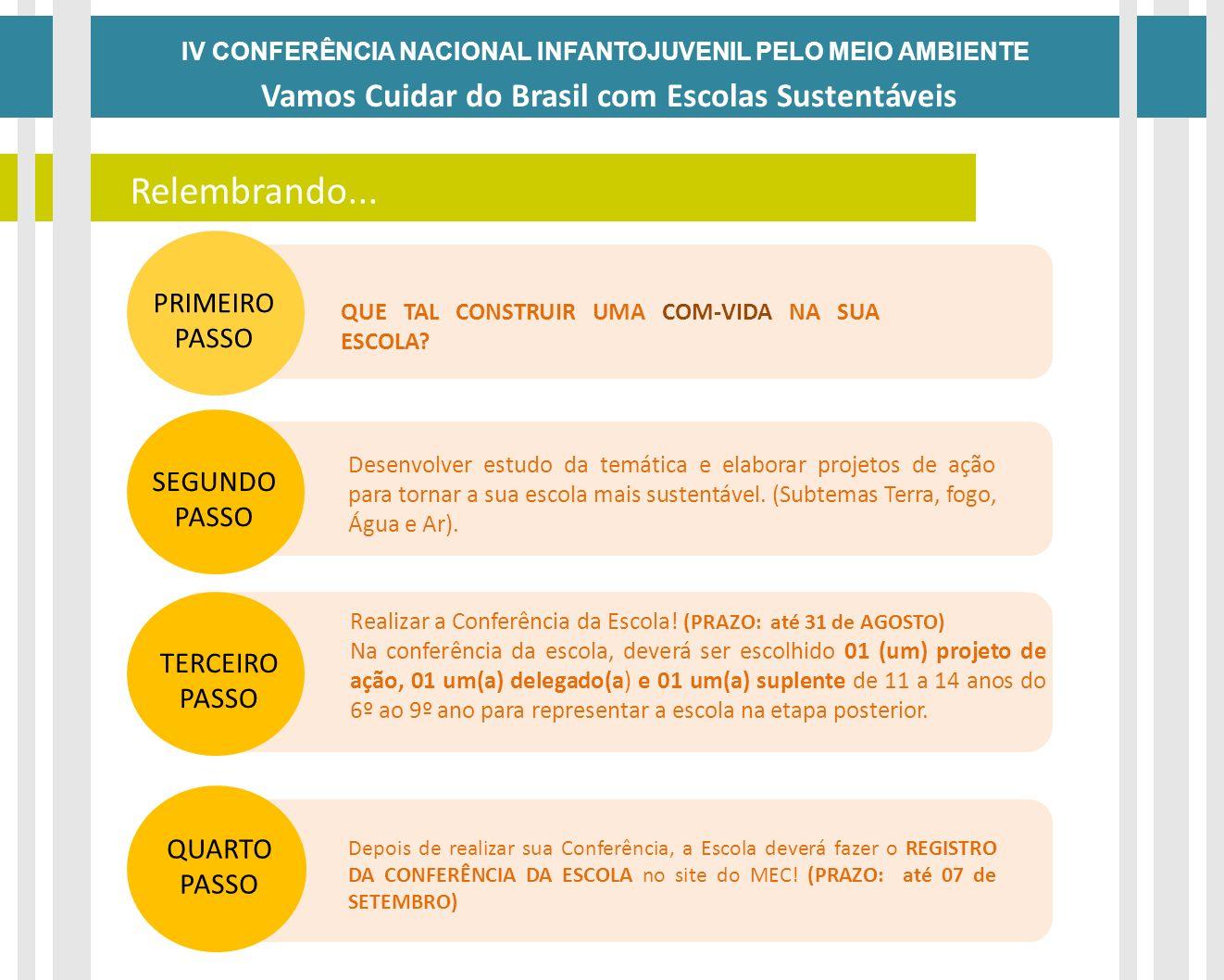 IV CONFERÊNCIA NACIONAL INFANTOJUVENIL PELO MEIO AMBIENTE Vamos Cuidar do Brasil com Escolas Sustentáveis DATAS Relembrando... DATAS PRIMEIRO PASSO QU