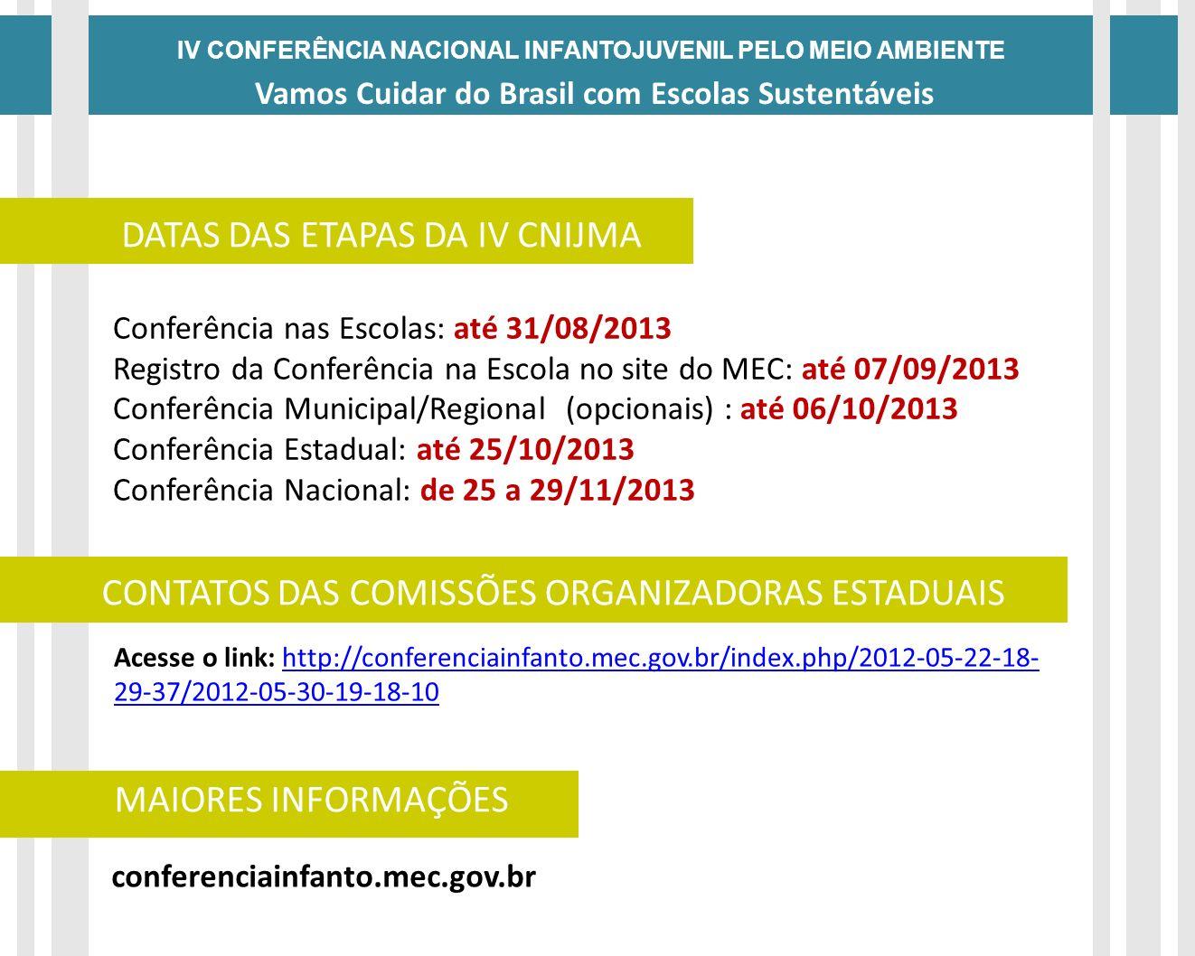 IV CONFERÊNCIA NACIONAL INFANTOJUVENIL PELO MEIO AMBIENTE Vamos Cuidar do Brasil com Escolas Sustentáveis DATAS DATAS DAS ETAPAS DA IV CNIJMA DATAS MA