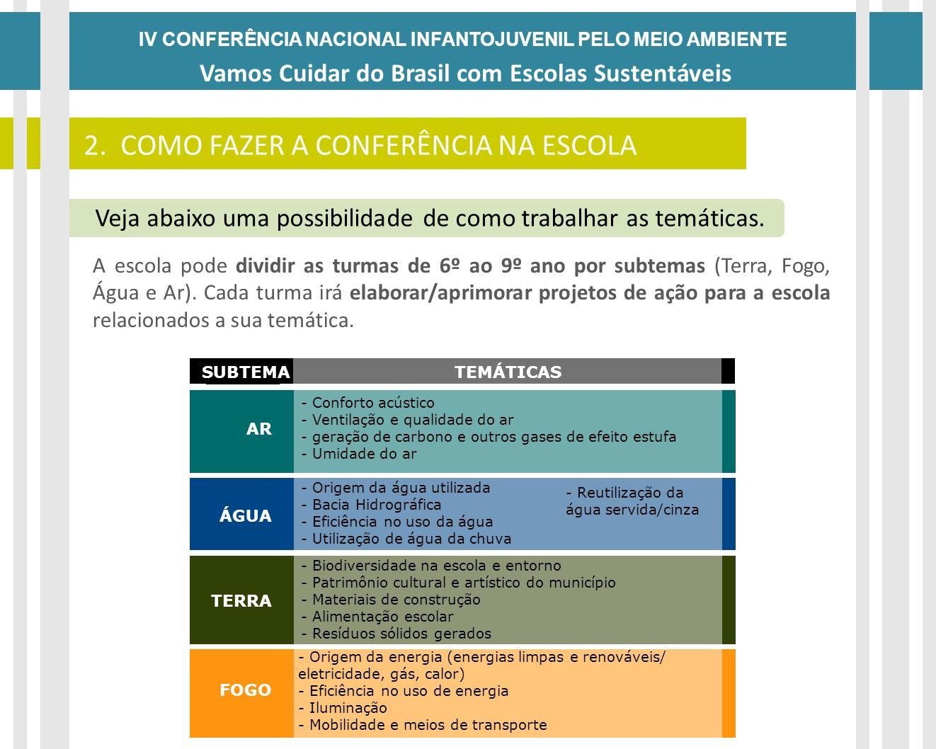 IV CONFERÊNCIA NACIONAL INFANTOJUVENIL PELO MEIO AMBIENTE Vamos Cuidar do Brasil com Escolas Sustentáveis 2. COMO FAZER A CONFERÊNCIA NA ESCOLA Veja a