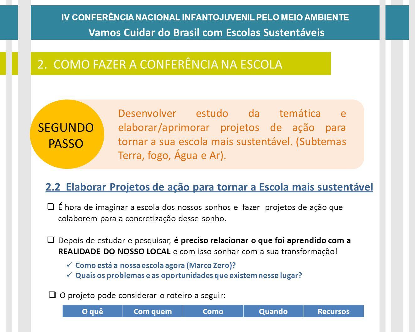 IV CONFERÊNCIA NACIONAL INFANTOJUVENIL PELO MEIO AMBIENTE Vamos Cuidar do Brasil com Escolas Sustentáveis DATAS É hora de imaginar a escola dos nossos